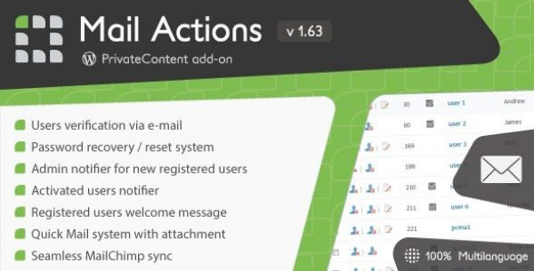 PrivateContent – Mail Actions add-on 1.71