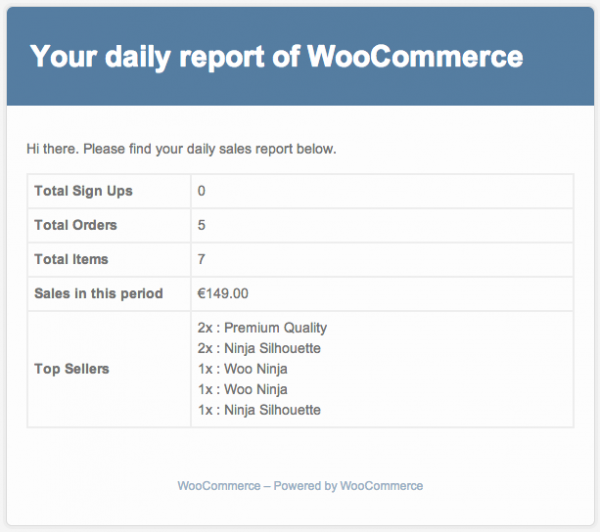 WooCommerce Sales Report Email 1.1.5